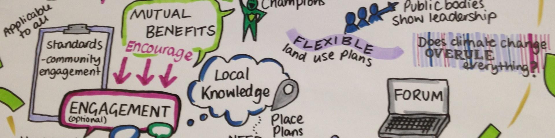 Infographic capturing community engagement ideas