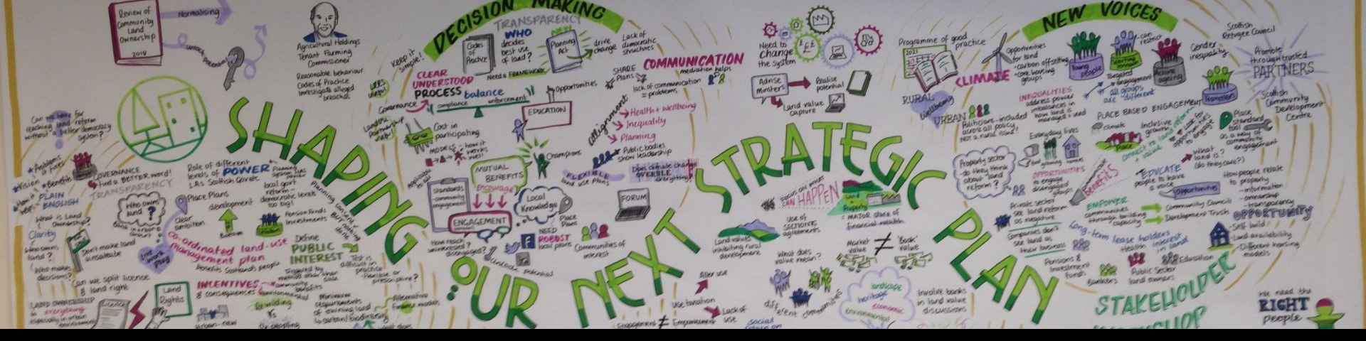 Infographic capturing stakeholder workshop feedback