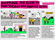 Stopping the flow of new vacant and derelict sites