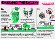 Tackling the legacy